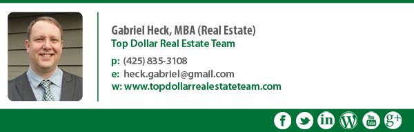 Top Dollar Real Estate Team
